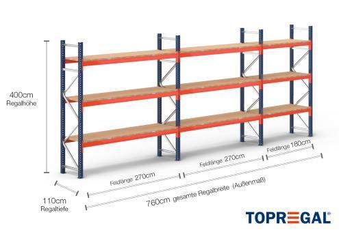 7,6m Palettenregal (Typ: PR9000) 4m hoch / 110cm tief mit 3 Ebenen inkl. Holzboden
