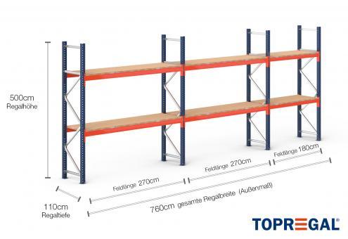 7,6m Palettenregal (Typ: PR9000) 5m hoch / 110cm tief mit 2 Ebenen inkl. Holzboden
