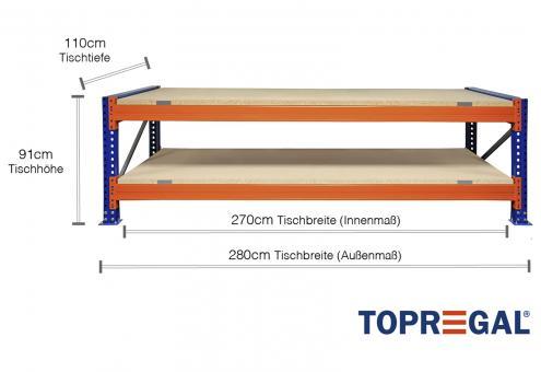Packtisch Palettenregal / Grundtisch 2,8m mit 2 Ebenen inkl. Holzböden, 110cm tief, Tischhöhe 91cm