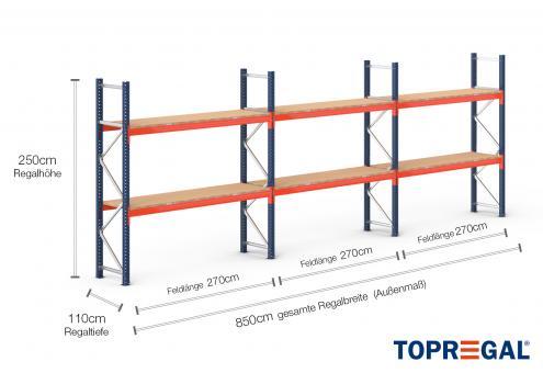 8,5m Palettenregal (Typ: PR9000) 2,5m hoch / 110cm tief mit 2 Ebenen inkl. Holzboden