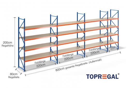 8m Industrieregal 200cm hoch / 80cm tief mit 4 Ebenen inkl. Holzböden