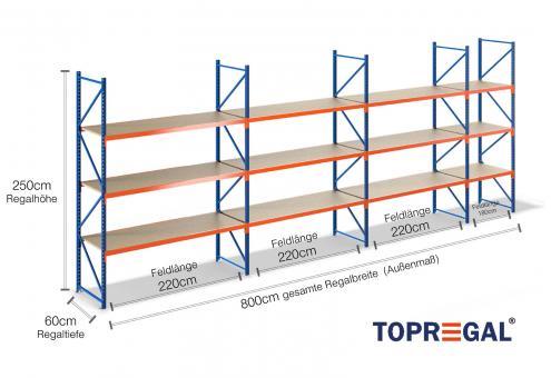 8m Weitspannregal 250cm hoch / 60cm tief mit 3 Ebenen inkl. Holzböden