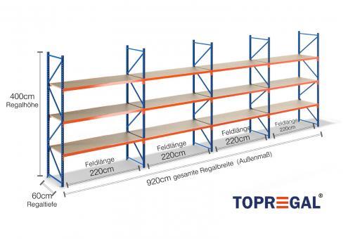 9,2m Lagerregal 4m hoch / 0,6m tief mit 3 Ebenen inkl. Holzböden