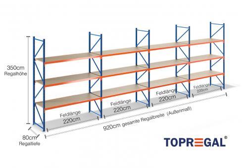 9,2m Weitspannregal 350cm hoch / 80cm tief, 3 Ebenen inkl. Holzböden