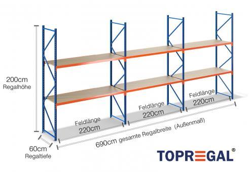 6,9m Weitspannregal 200cm hoch/60cm tief mit 2 Ebenen inkl. Holzböden