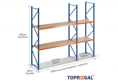 3,5m Lagerregal 250cm hoch / 80cm tief mit 2 Ebenen inkl. Holzböden