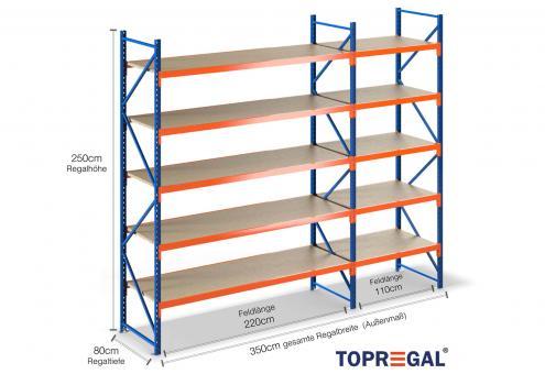 3,5m Lagerregal 250cm hoch / 80cm tief mit 5 Ebenen inkl. Holzböden