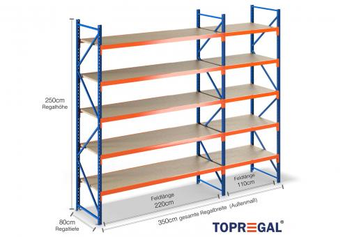 3,5m Schwerlastregal 250cm hoch/80cm tief mit 5 Ebenen inkl.Holzböden
