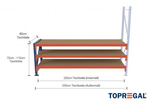 2 3m arbeitstisch lagerregal anbautisch 75 115cm for Gartenteich 80 cm tief