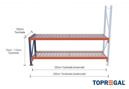 2,3m Arbeitstisch Lagerregal / Anbautisch 75 - 115cm Tischhöhe / 120cm tief mit 2 Ebenen inkl. Gitterrost