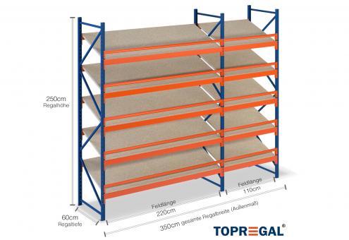 3,5m Schrägbodenregal 250cm hoch / 60cm tief mit 5 Ebenen inkl. Holzböden