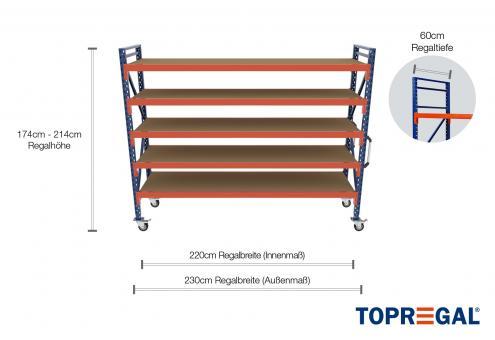 2,3m Lagerregal fahrbar 174 - 214cm Regalhöhe / 60cm tief mit 5 Ebenen inkl. Holzböden