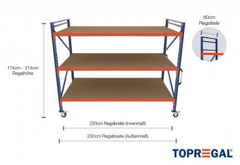 2,3m Lagerregal fahrbar 174 - 214cm Regalhöhe / 80cm tief mit 3 Ebenen inkl. Holzböden