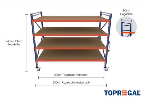 2,3m Lagerregal fahrbar 174 - 214cm Regalhöhe / 80cm tief mit 4 Ebenen inkl. Holzböden