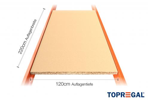 Lagerregal Regalboden aus Holz 220cm / 120cm tief (inkl. Tiefenstege)