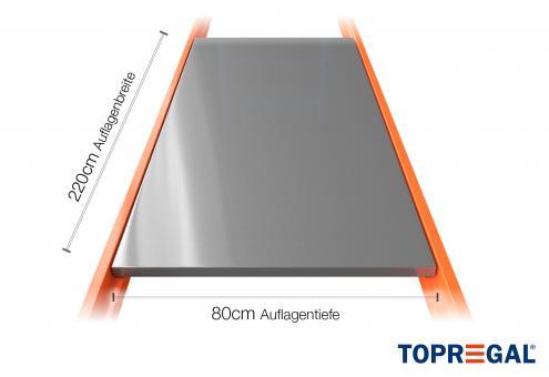 Lagerregal Regalboden aus Stahl 220cm / 80cm tief