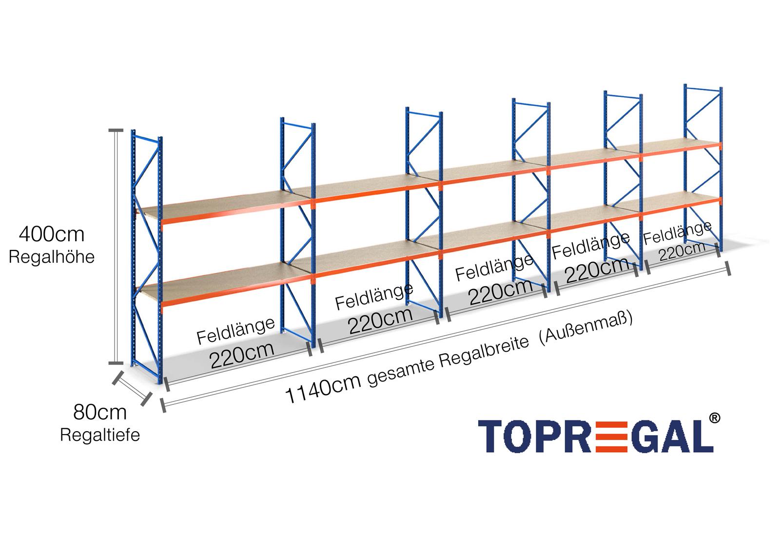 11 4m lagerregal 400cm hoch 80cm tief mit 2 ebenen inkl for Gartenteich 80 cm tief
