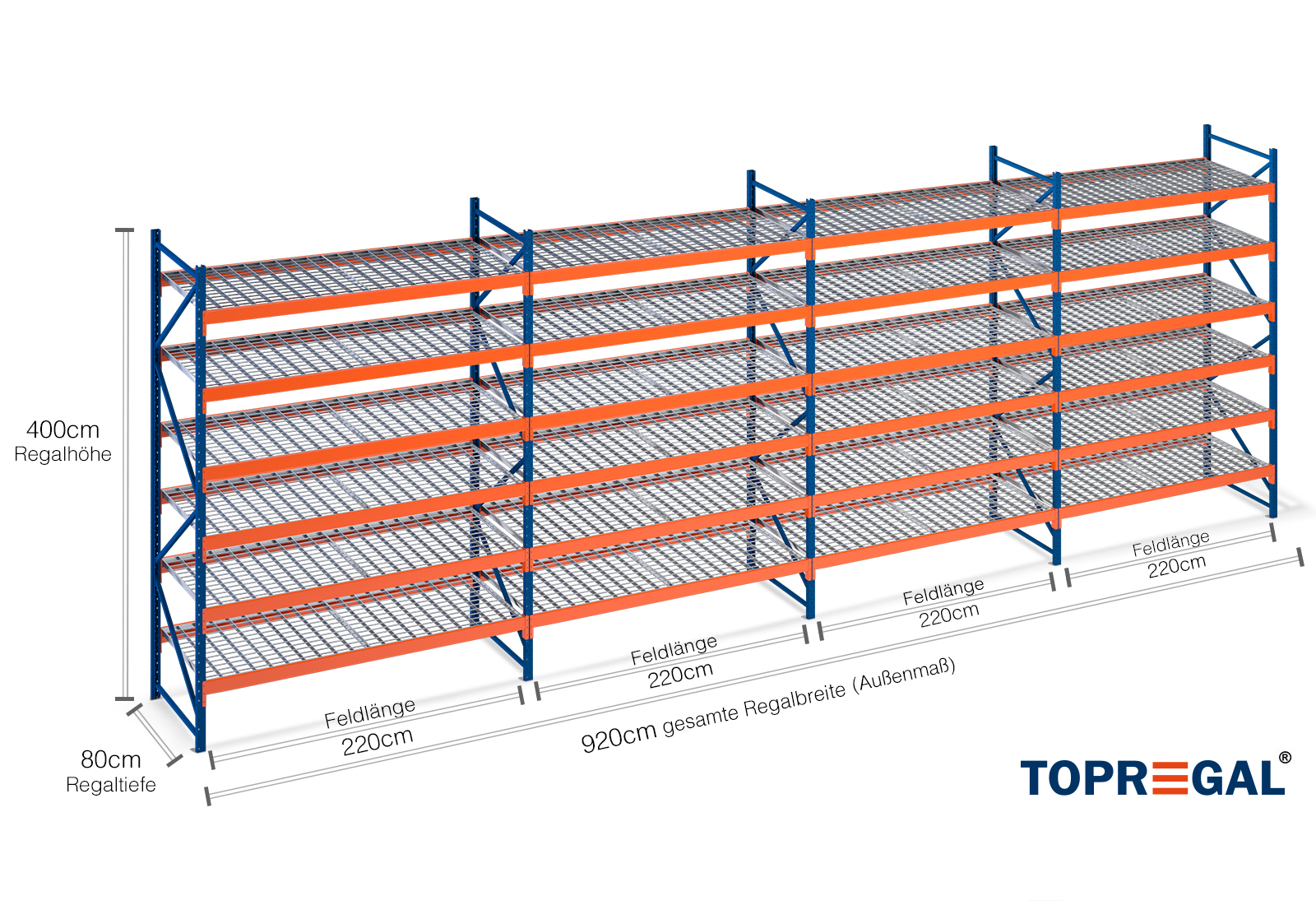 9 2m lagerregal 400cm hoch 80cm tief mit 6 ebenen inkl gitterrost. Black Bedroom Furniture Sets. Home Design Ideas